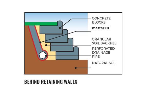 Retaining Wall Geofabric
